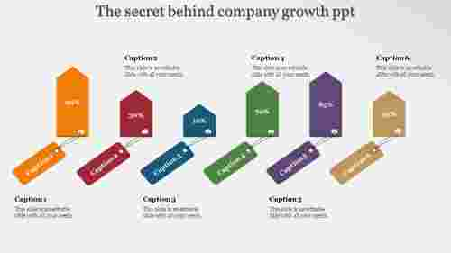 company growth ppt-The secret behind company growth ppt
